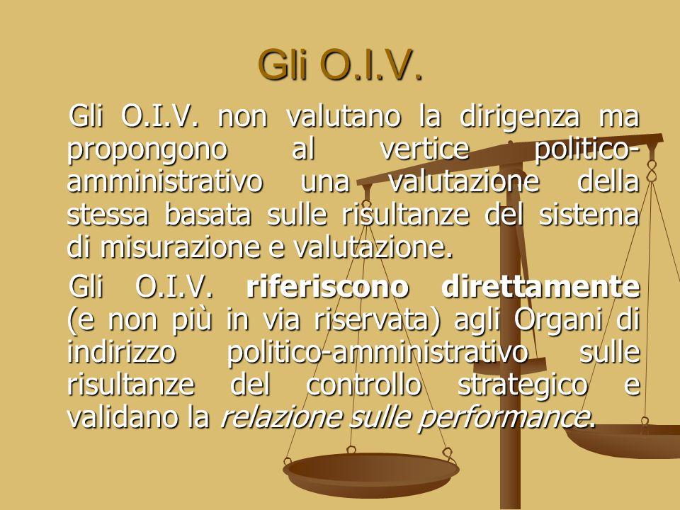 Gli O.I.V.