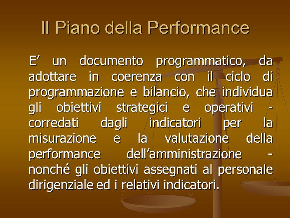 Il Piano della Performance