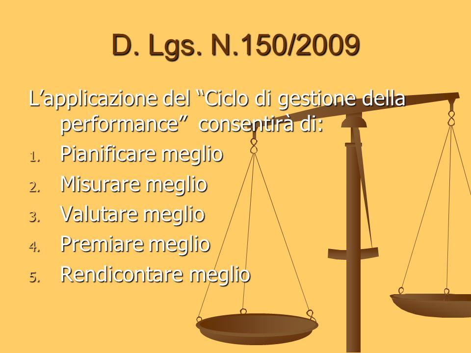D. Lgs. N.150/2009 L'applicazione del Ciclo di gestione della performance consentirà di: Pianificare meglio.