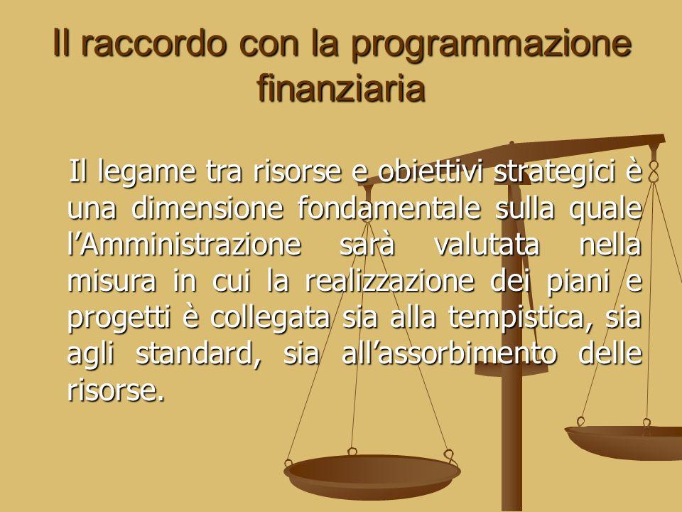 Il raccordo con la programmazione finanziaria