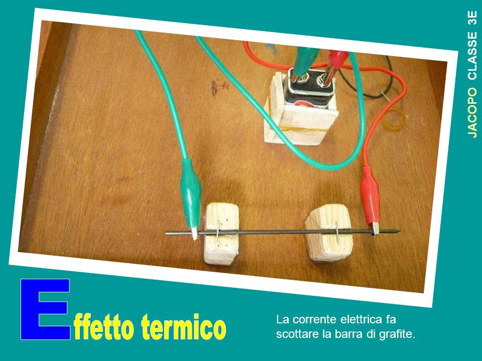 E ffetto termico JACOPO CLASSE 3E