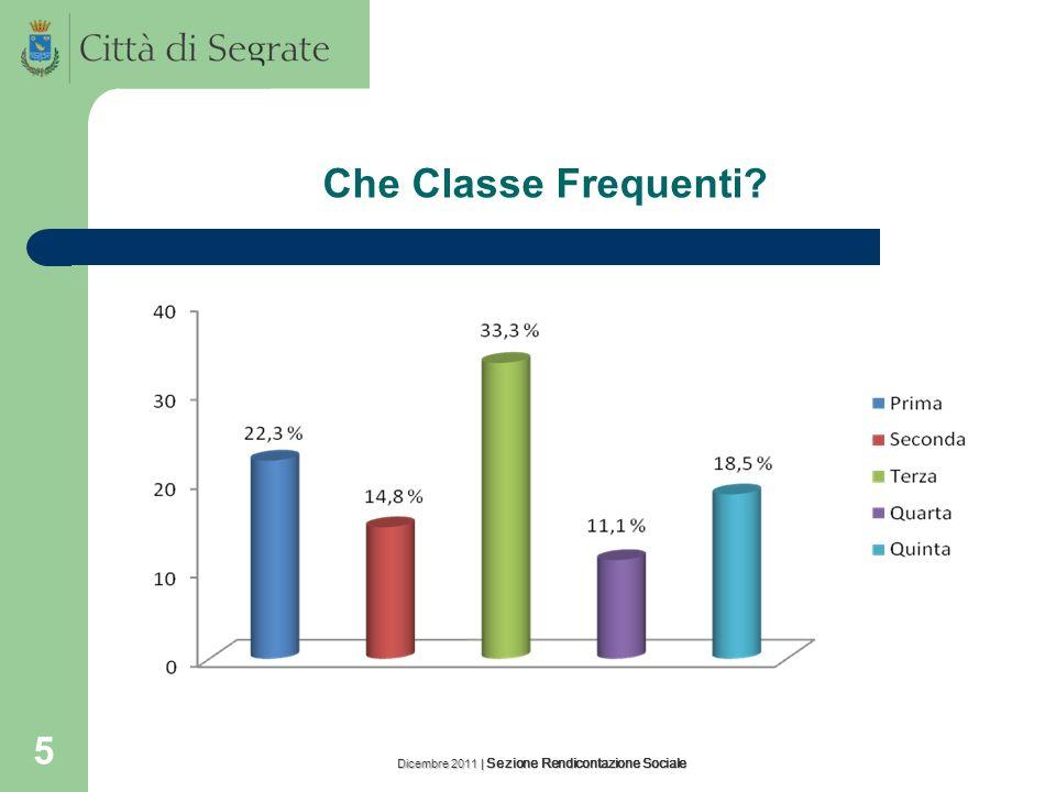 Che Classe Frequenti Dicembre 2011 | Sezione Rendicontazione Sociale