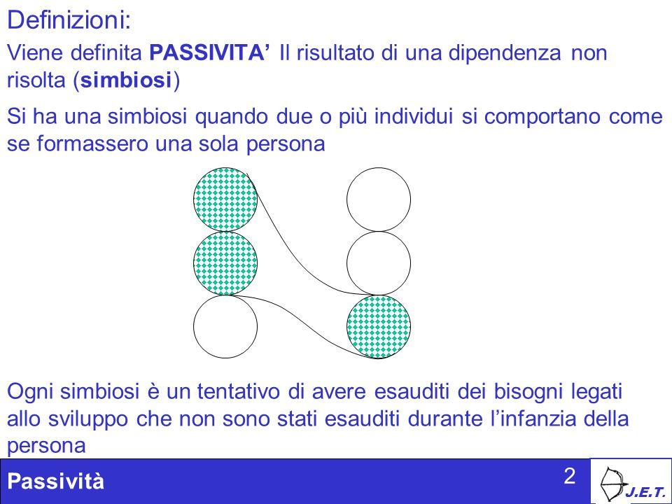 Definizioni: Viene definita PASSIVITA' Il risultato di una dipendenza non risolta (simbiosi)