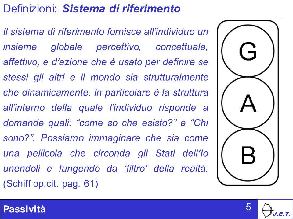 Definizioni: Sistema di riferimento