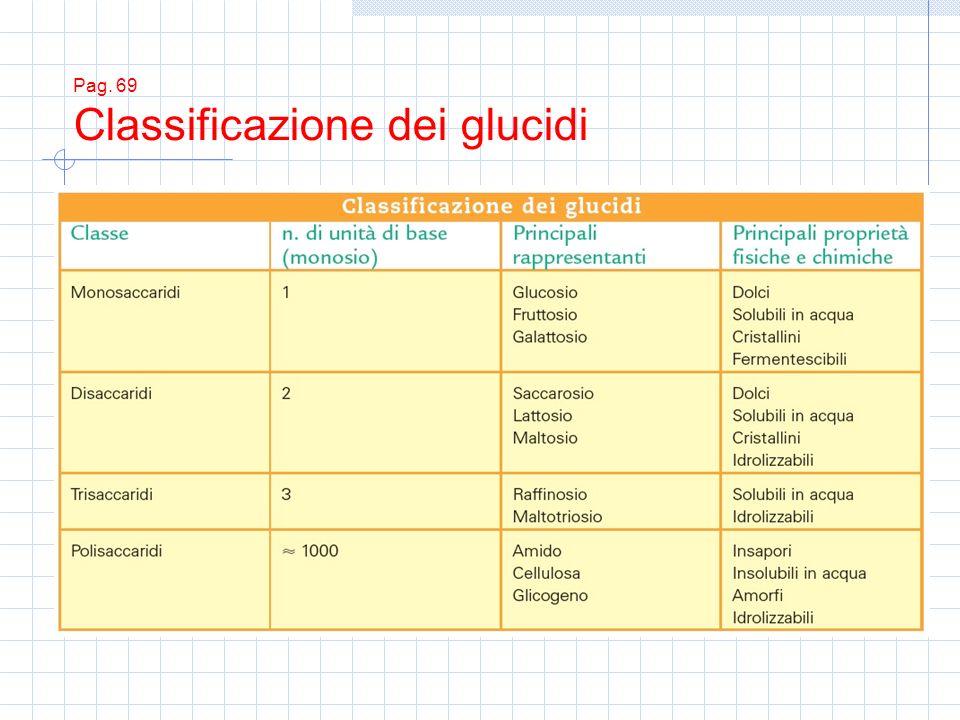 Pag. 69 Classificazione dei glucidi