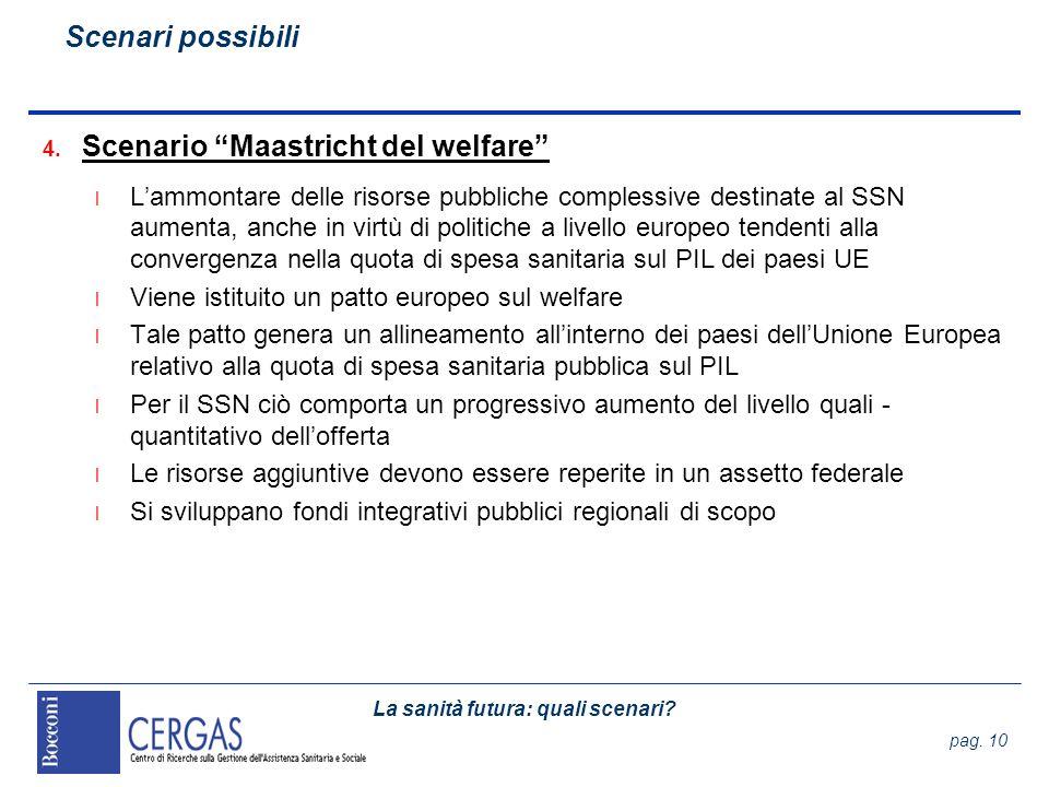 Scenario Maastricht del welfare