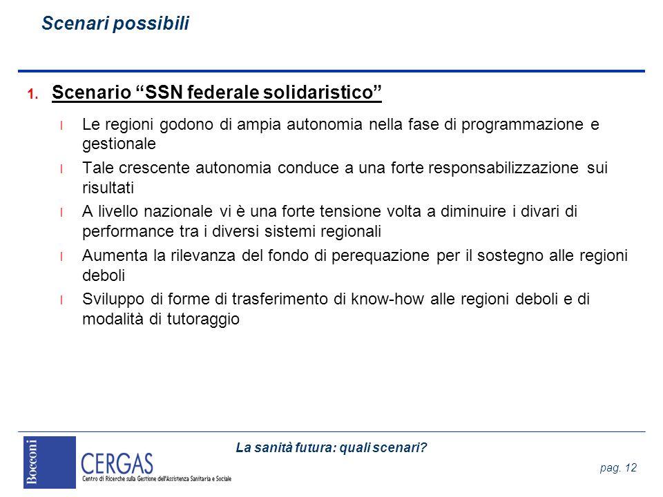 Scenario SSN federale solidaristico