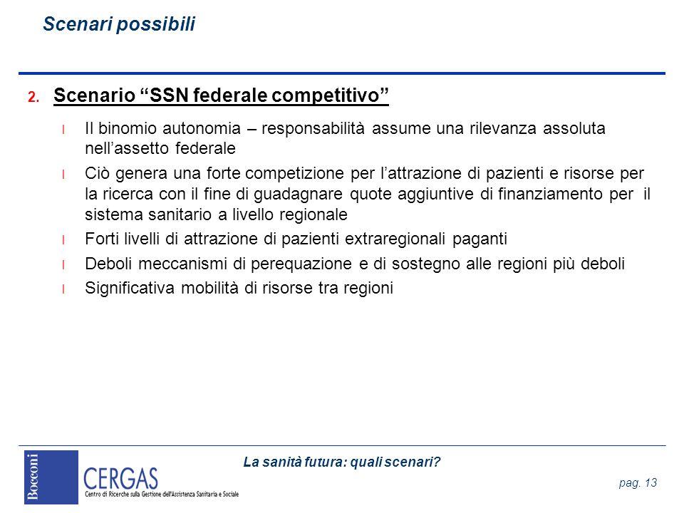 Scenario SSN federale competitivo