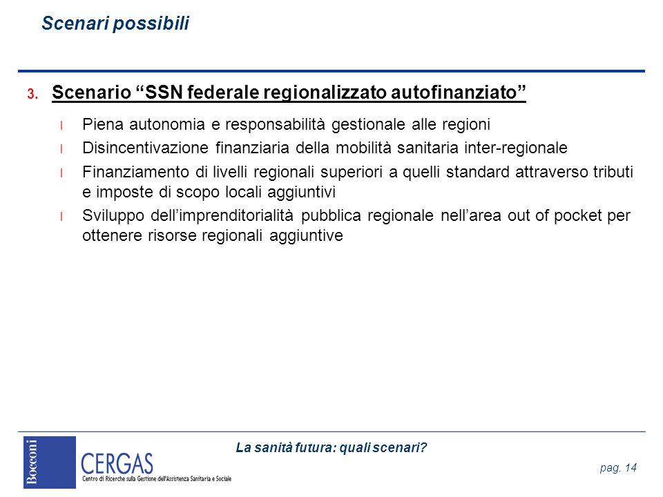 Scenario SSN federale regionalizzato autofinanziato