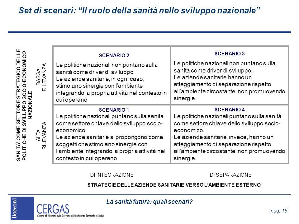 Set di scenari: Il ruolo della sanità nello sviluppo nazionale