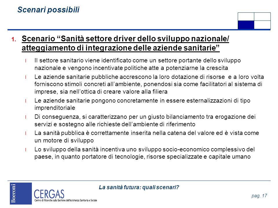 Scenari possibili Scenario Sanità settore driver dello sviluppo nazionale/ atteggiamento di integrazione delle aziende sanitarie