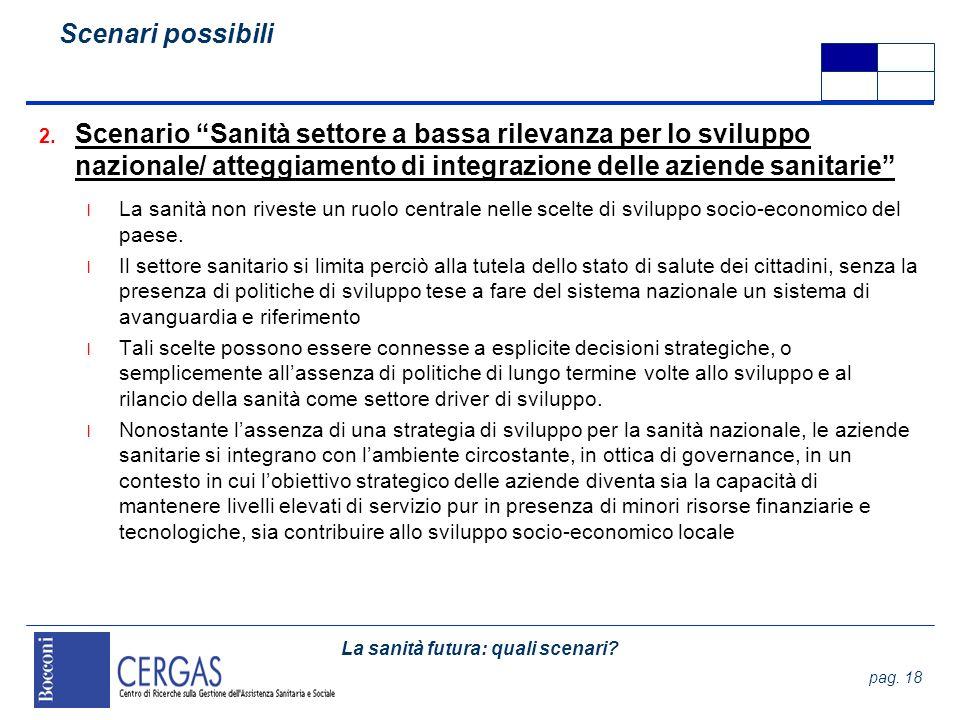 Scenari possibili Scenario Sanità settore a bassa rilevanza per lo sviluppo nazionale/ atteggiamento di integrazione delle aziende sanitarie