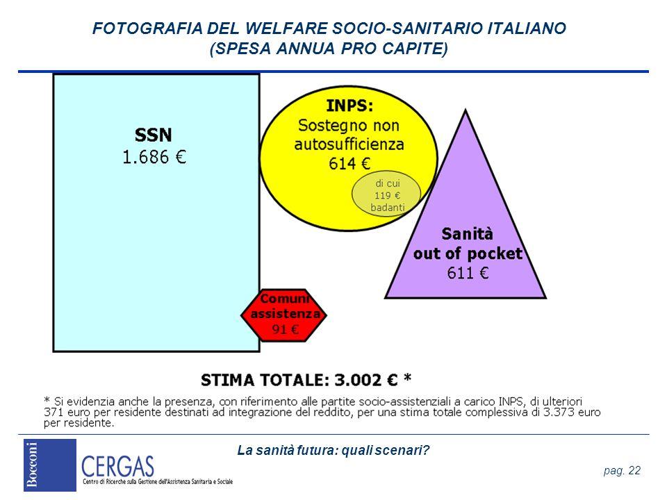 FOTOGRAFIA DEL WELFARE SOCIO-SANITARIO ITALIANO (SPESA ANNUA PRO CAPITE)