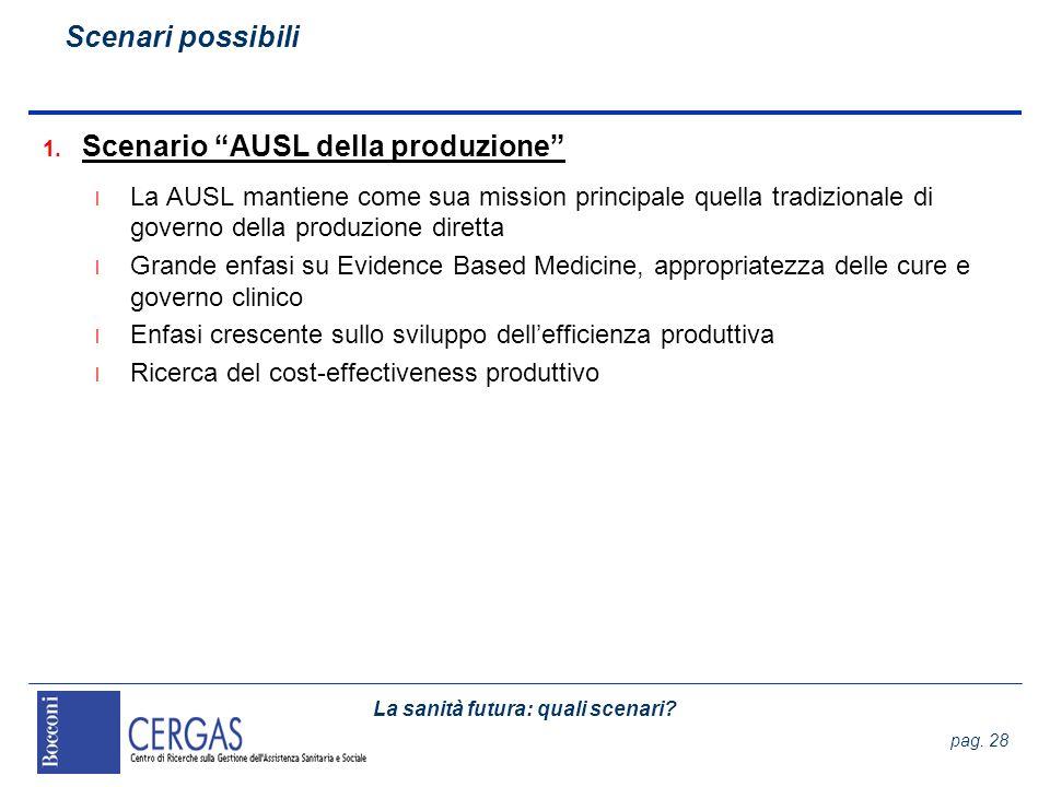 Scenario AUSL della produzione