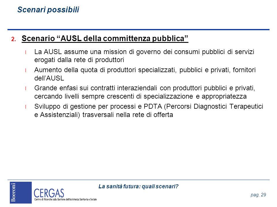 Scenario AUSL della committenza pubblica