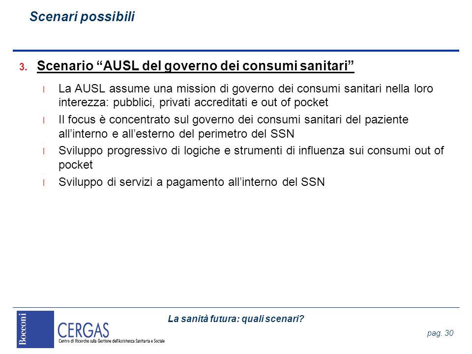 Scenario AUSL del governo dei consumi sanitari