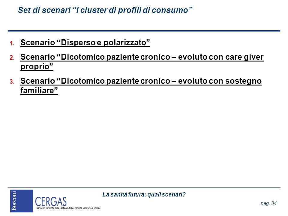 Set di scenari I cluster di profili di consumo