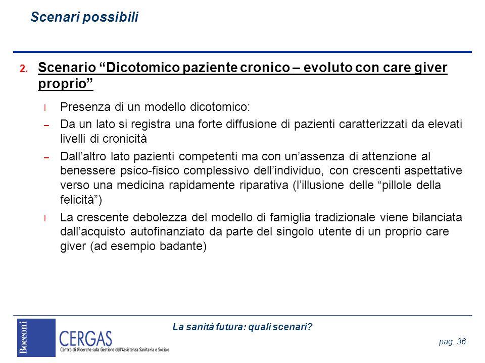 Scenari possibili Scenario Dicotomico paziente cronico – evoluto con care giver proprio Presenza di un modello dicotomico: