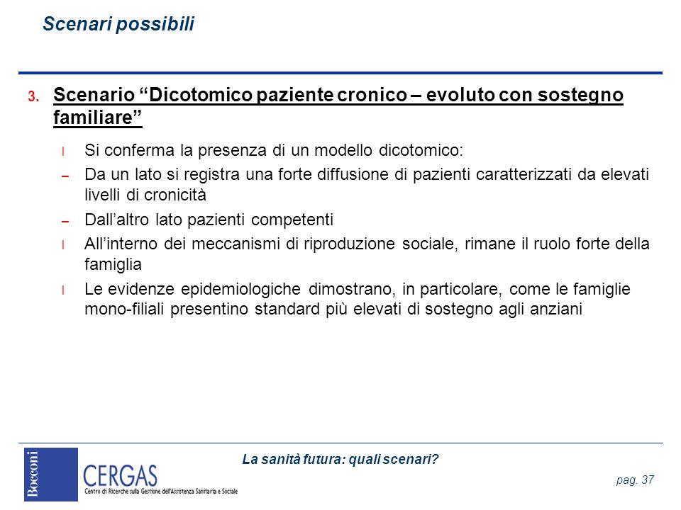 Scenari possibili Scenario Dicotomico paziente cronico – evoluto con sostegno familiare Si conferma la presenza di un modello dicotomico: