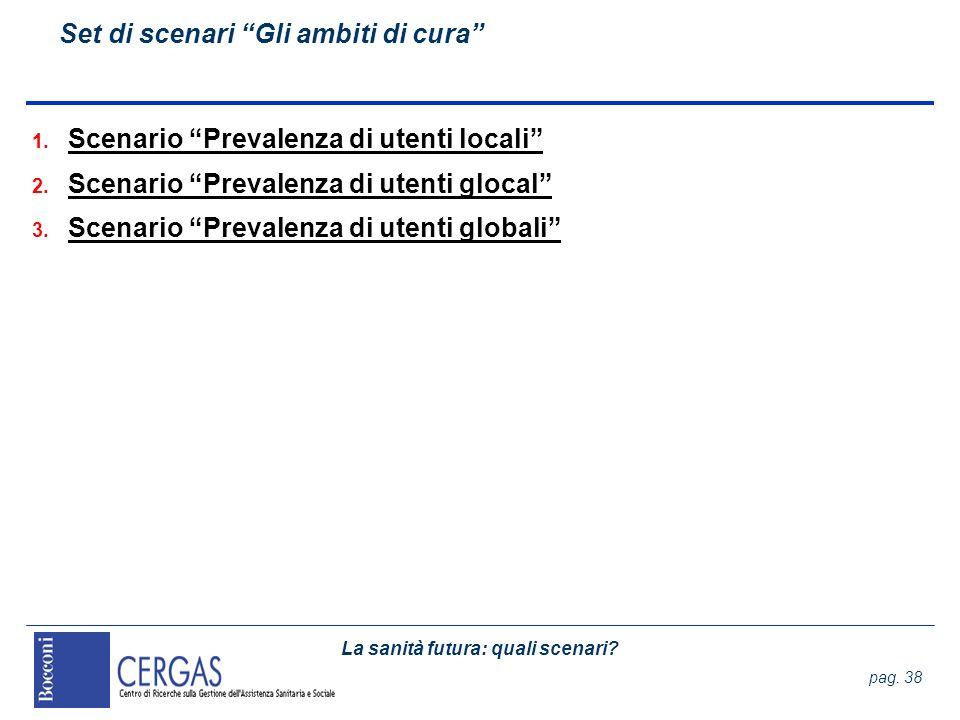 Set di scenari Gli ambiti di cura