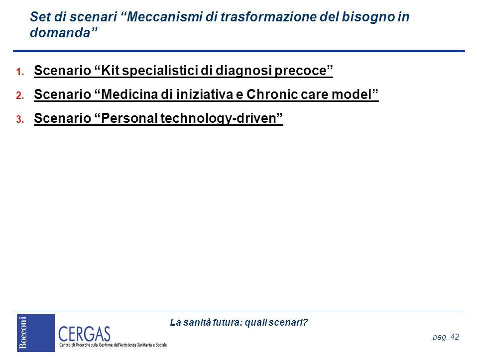 Set di scenari Meccanismi di trasformazione del bisogno in domanda