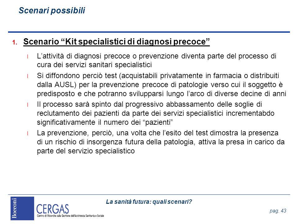 Scenario Kit specialistici di diagnosi precoce