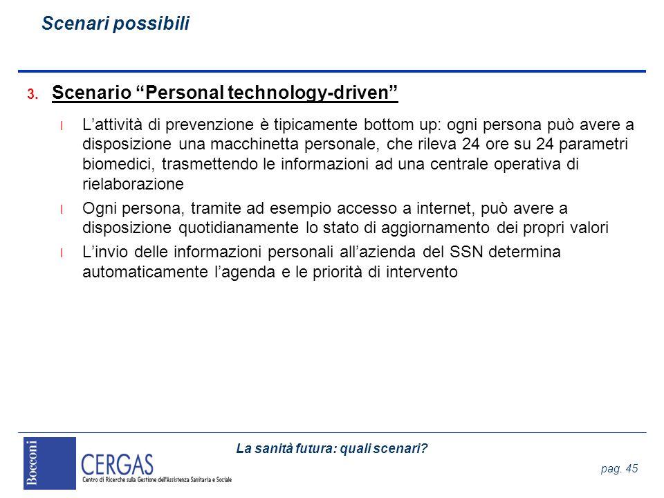 Scenario Personal technology-driven