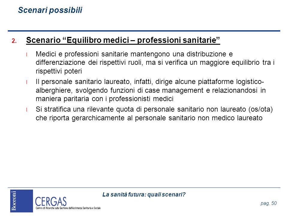 Scenario Equilibro medici – professioni sanitarie