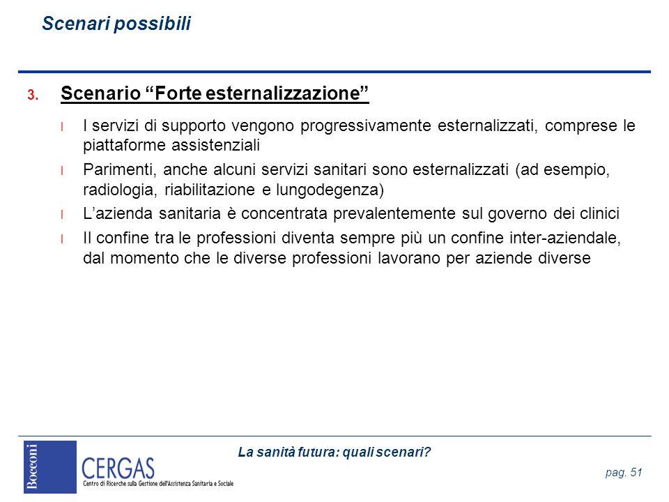 Scenario Forte esternalizzazione