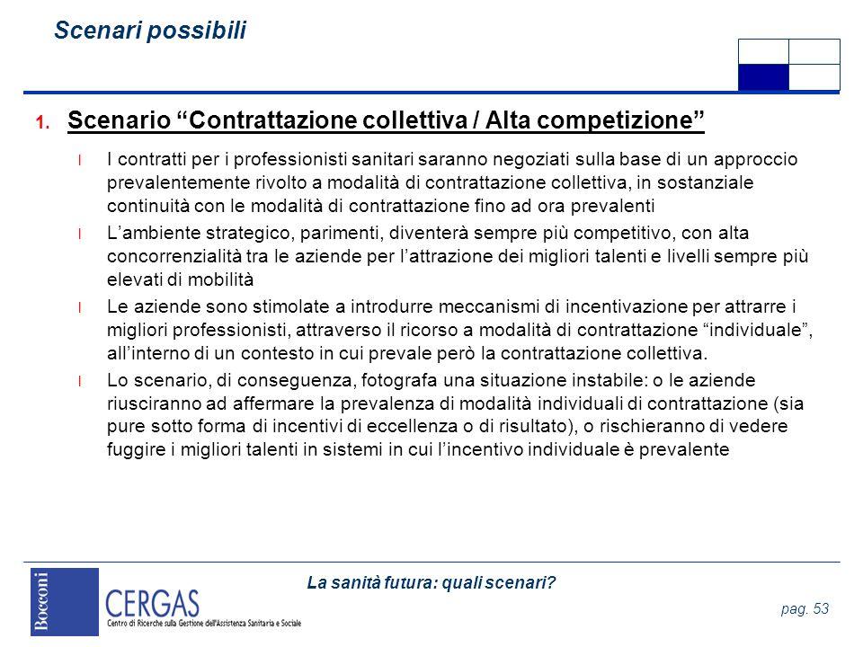 Scenario Contrattazione collettiva / Alta competizione