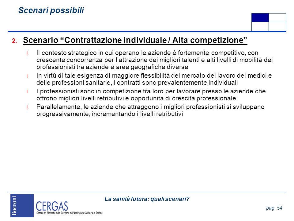 Scenario Contrattazione individuale / Alta competizione