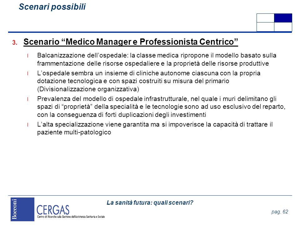 Scenario Medico Manager e Professionista Centrico