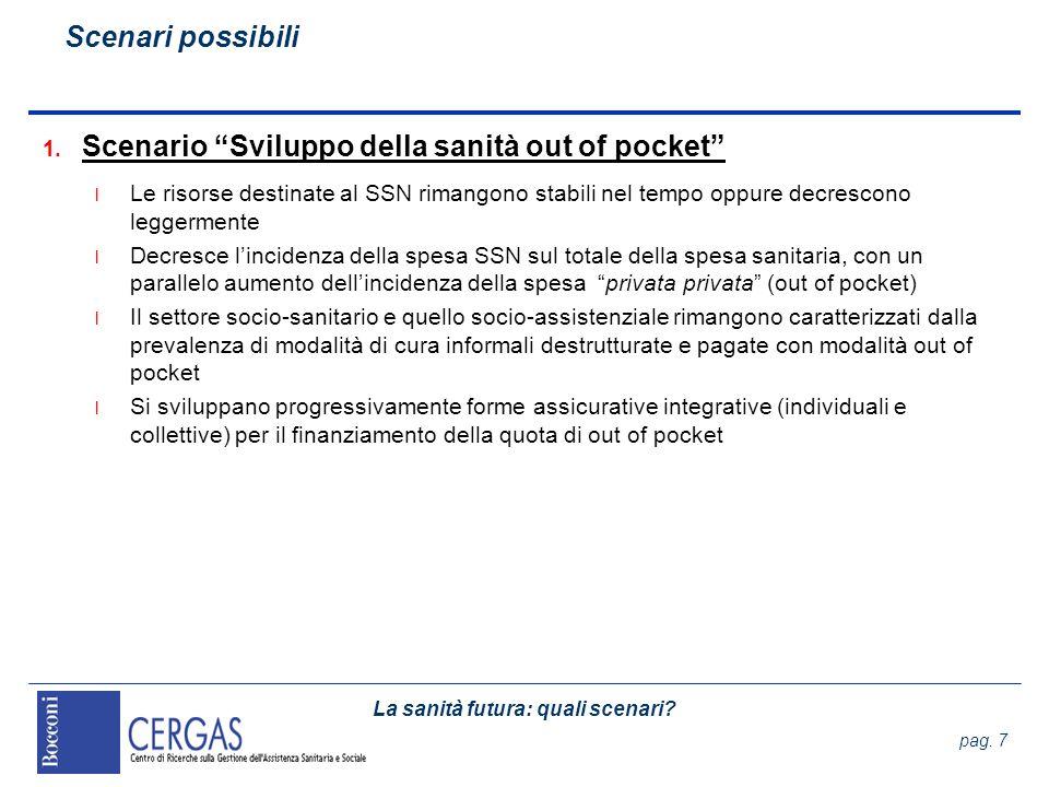 Scenario Sviluppo della sanità out of pocket