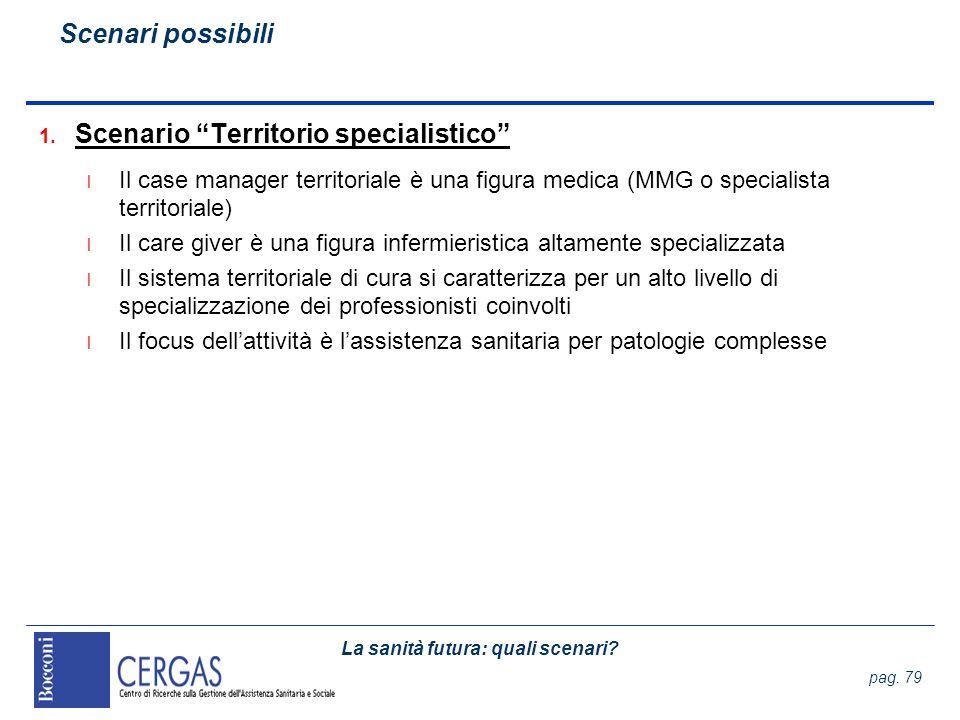 Scenario Territorio specialistico