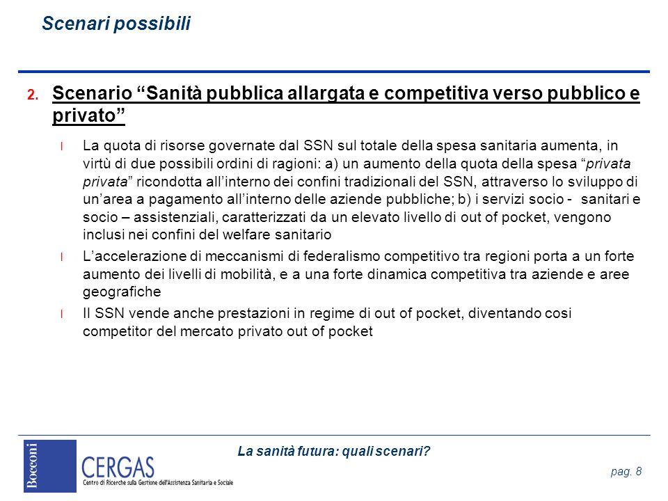 Scenari possibili Scenario Sanità pubblica allargata e competitiva verso pubblico e privato
