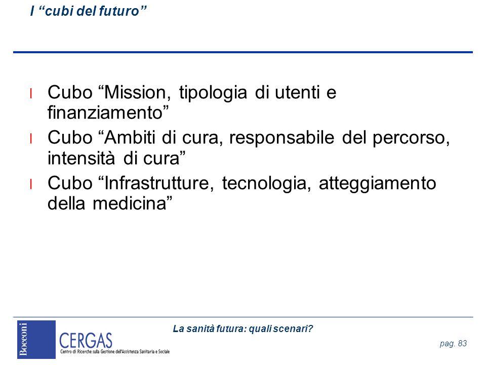 Cubo Mission, tipologia di utenti e finanziamento
