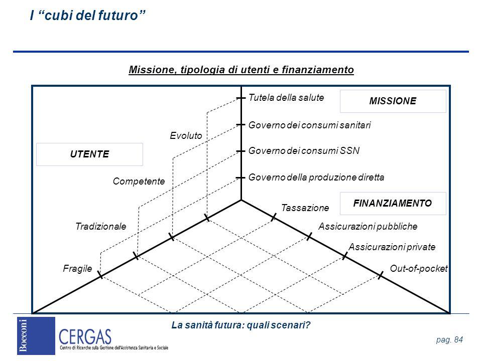 Missione, tipologia di utenti e finanziamento