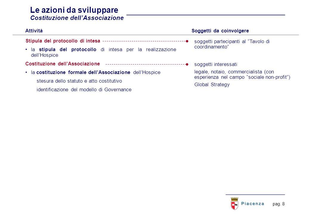 Le azioni da sviluppare Definizione dei fabbisogni, piani e politiche, contratti e autorizzazioni