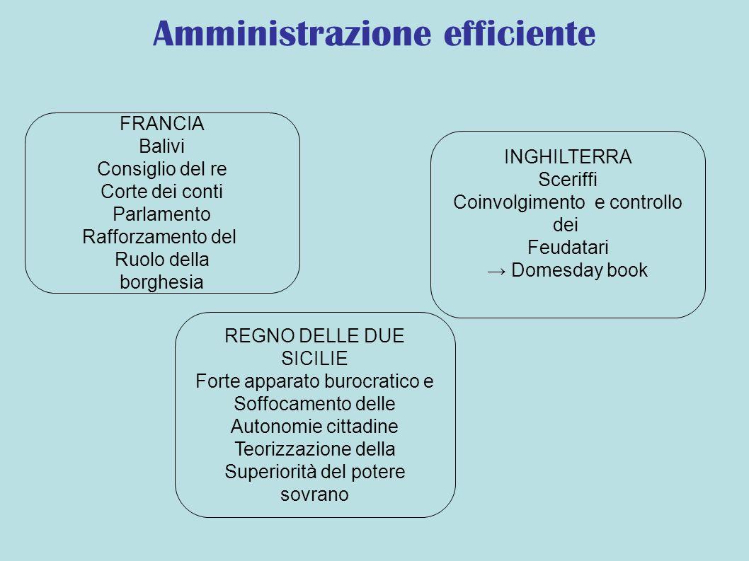Amministrazione efficiente