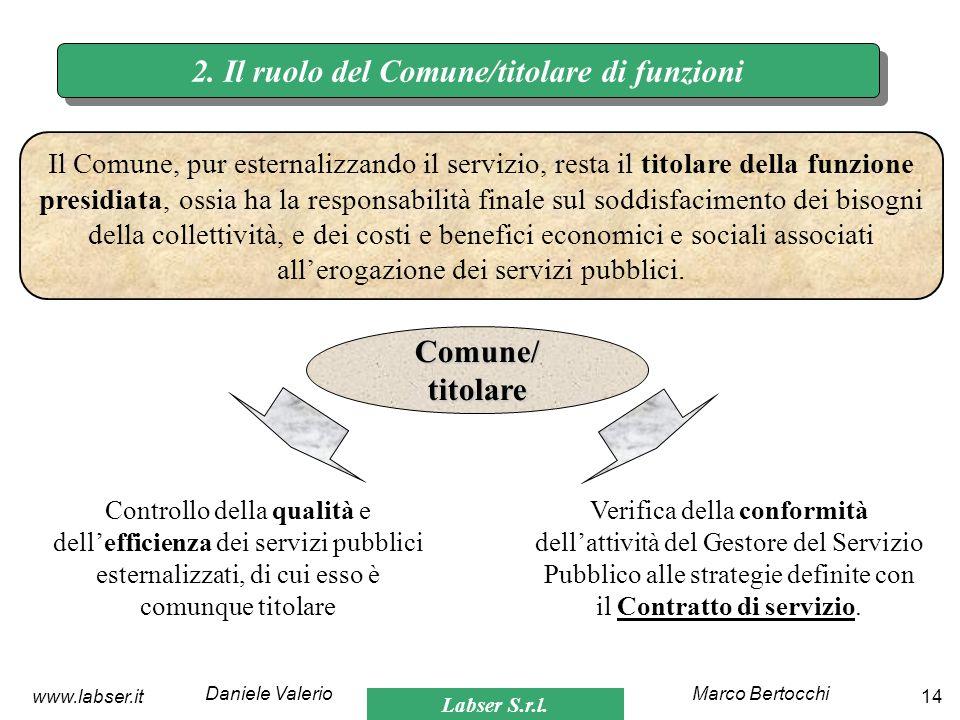 2. Il ruolo del Comune/titolare di funzioni