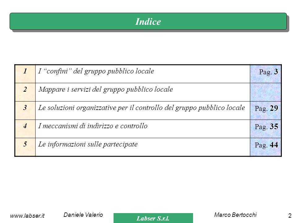 Indice 1 I confini del gruppo pubblico locale Pag. 3 2