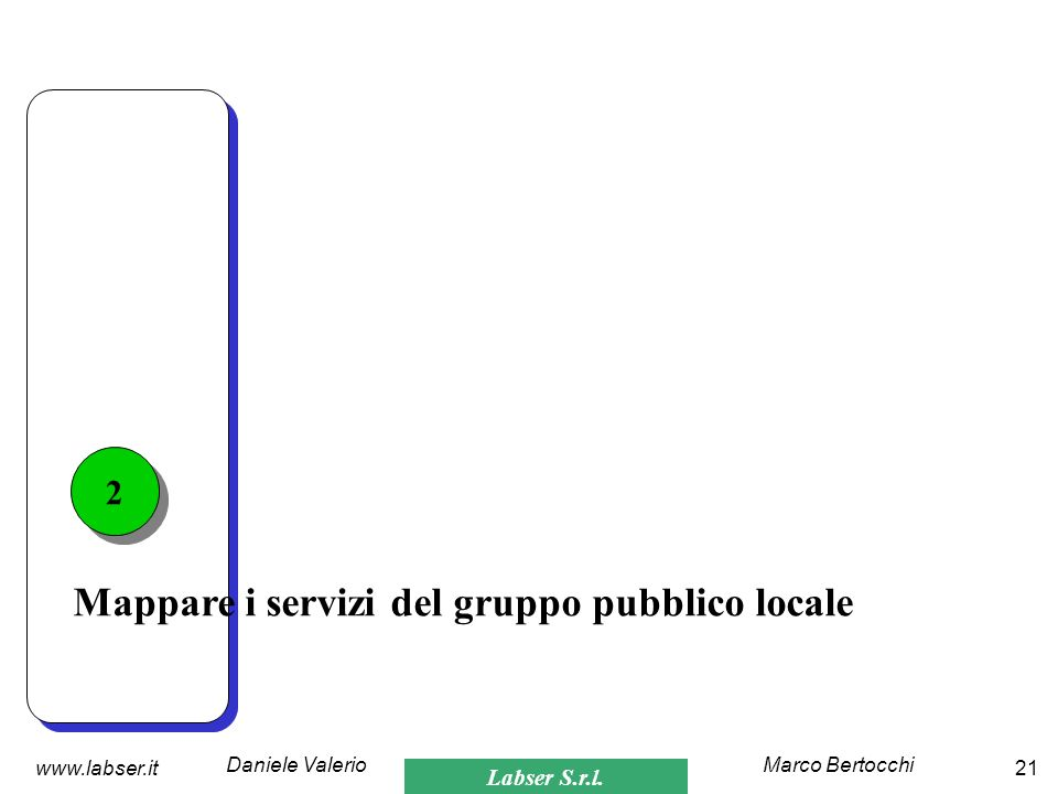Mappare i servizi del gruppo pubblico locale