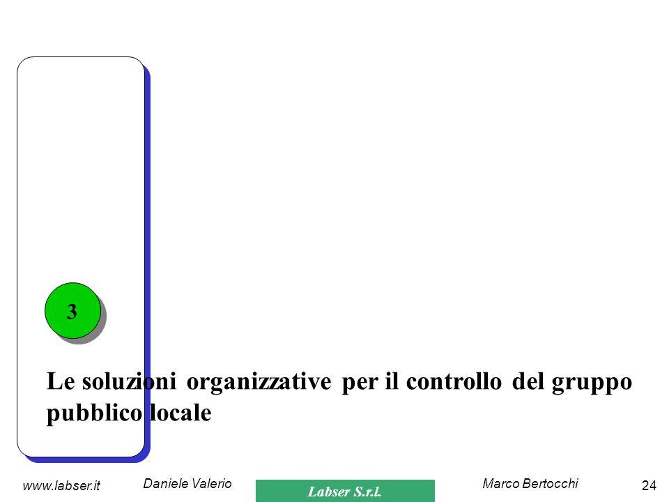 Le soluzioni organizzative per il controllo del gruppo pubblico locale