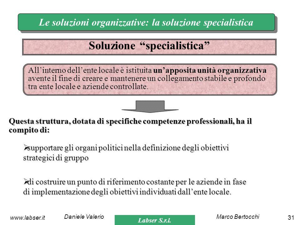 Soluzione specialistica