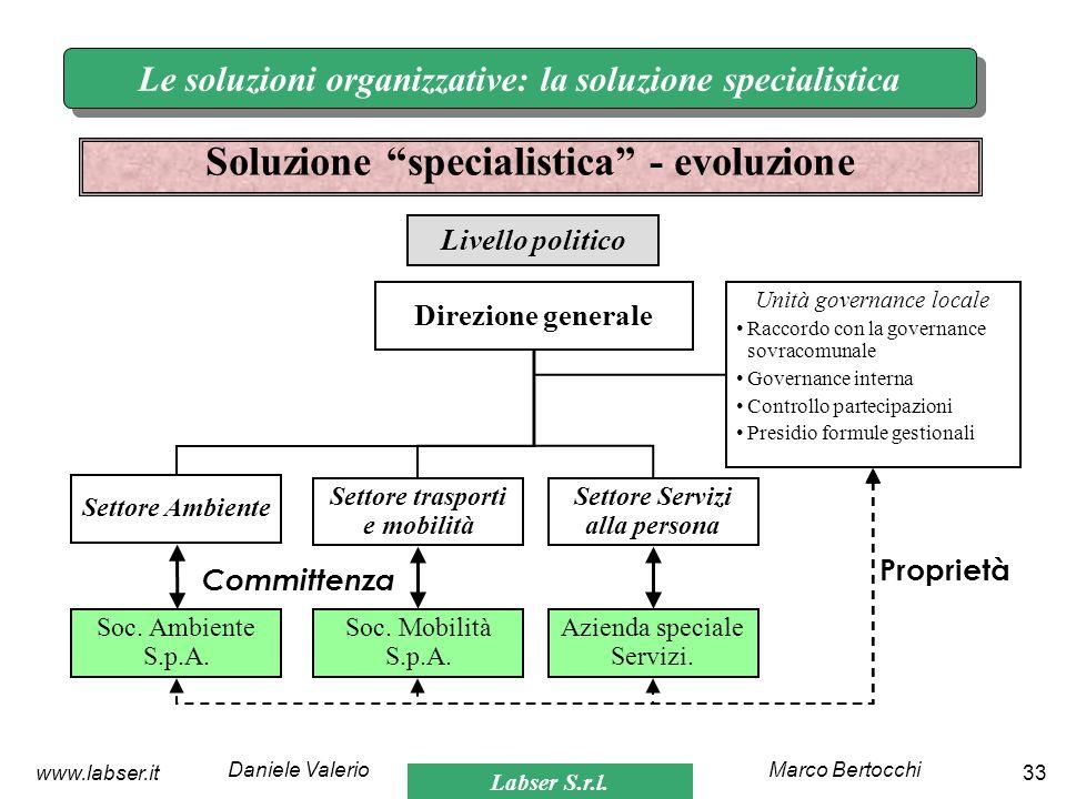Soluzione specialistica - evoluzione