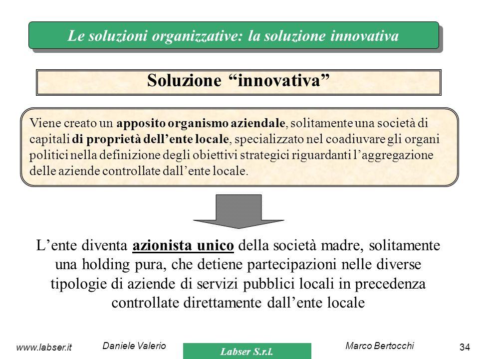 Soluzione innovativa