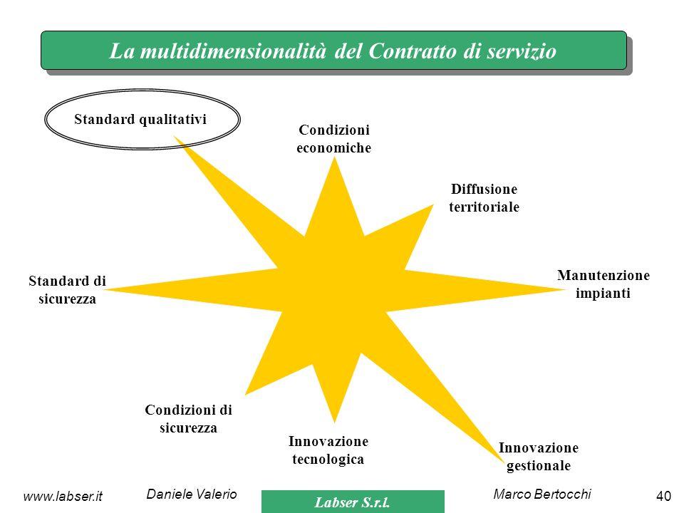 La multidimensionalità del Contratto di servizio