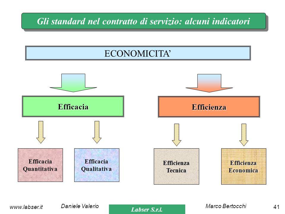 Gli standard nel contratto di servizio: alcuni indicatori