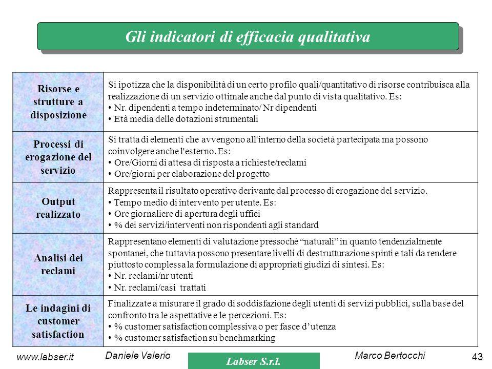 Gli indicatori di efficacia qualitativa