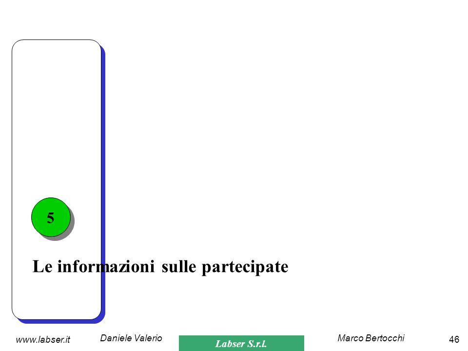 Le informazioni sulle partecipate